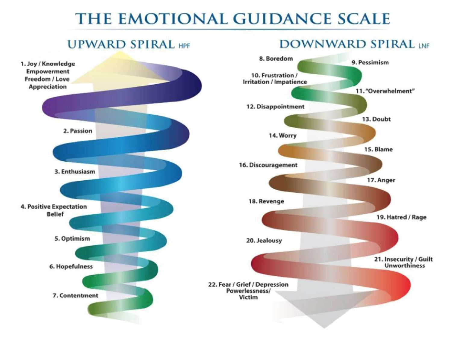emotional-scale