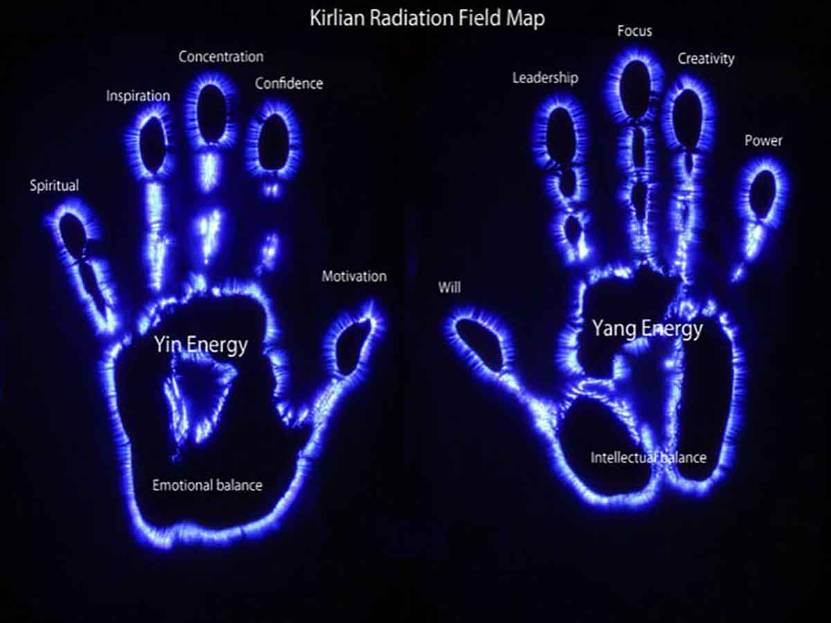 kirlian radiation field map