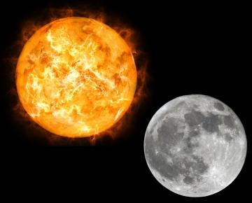 Sun and Moon In Depth