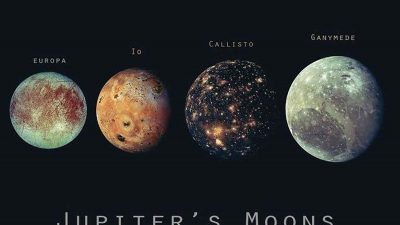 Jupiter Will Be So Close To Earth This Week You Will Be Able To See Its Moons